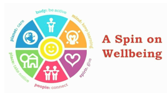 spinwellbeing